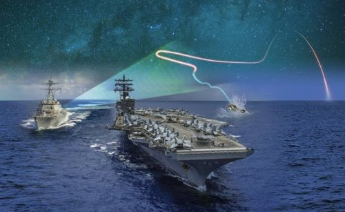 Capability, Maturity, Flexibility – SEWIP Block 3 on Track to Deliver Critical Electronic Warfare Improvement to the Fleet