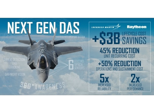 Lockheed Martin Selects Raytheon to Deliver Next Generation F-35 Sensor System