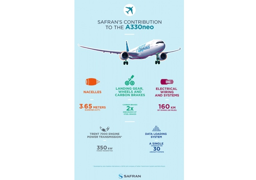Safran Celebrates First Flight of Airbus A330neo