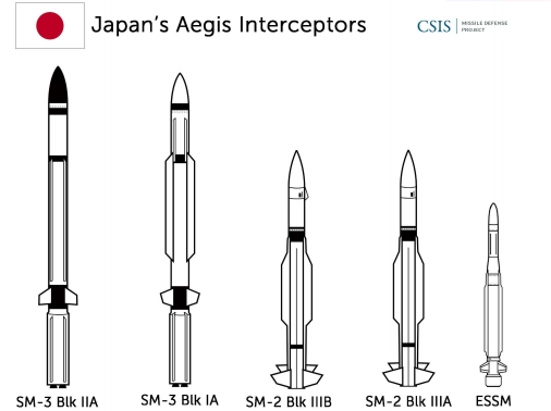 Shield of the Pacific: Japan As a Giant Aegis Destroyer