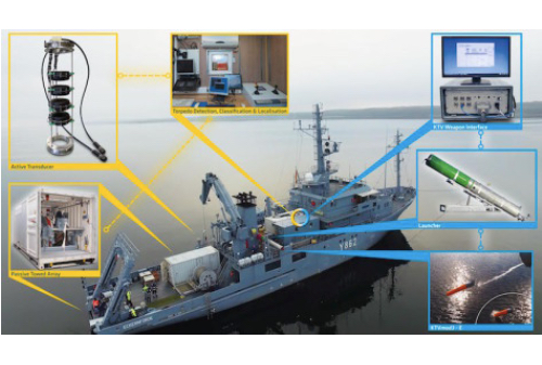 Atlas Elektronik Canada and Magellan Aerospace Corporation Agree on Development and Design of SeaSpider Anti Torpedo Torpedo