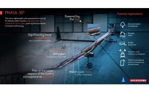 BAE Systems: Collaboration with Prismatic