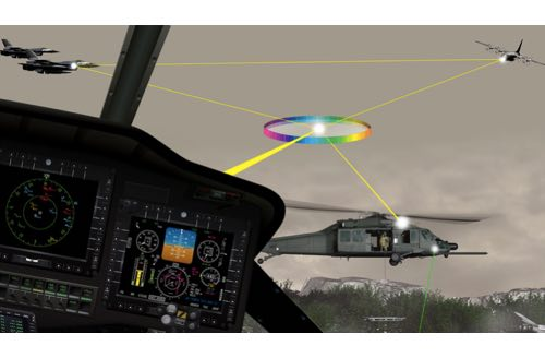 Fresh Tactics: MIDS JTRS Enables the Modernization of Military Tactical Data Link Terminals