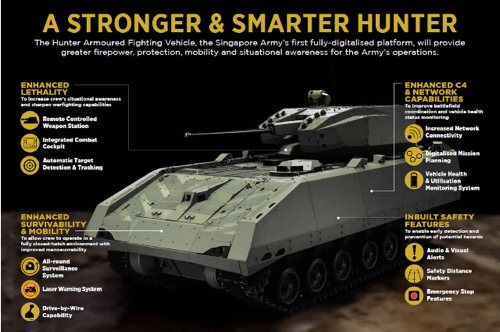 Hunter Armoured Fighting Vehicle Commissioned at Armour's 50th Anniversary Parade