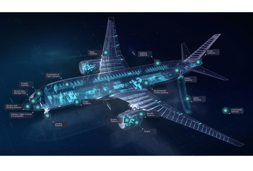 Paris Airshow Debut: Collins Aerospace Demonstrates Bold Steps toward a More Intelligent, More Connected and More Electric Future