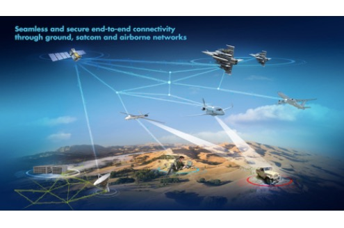 To Improve Interconnectivity Between Platforms, Thales Launches NEXEN